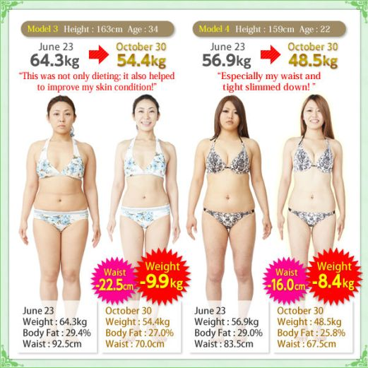 Weight-loss-supplements-for-men-and-women ad